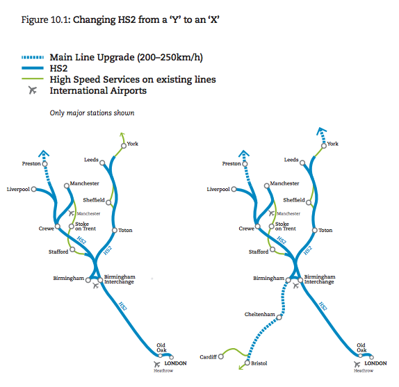 Changing HS2 from a Y to an X