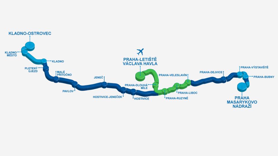 Prague-Kladno railway project map, source: SŽDC