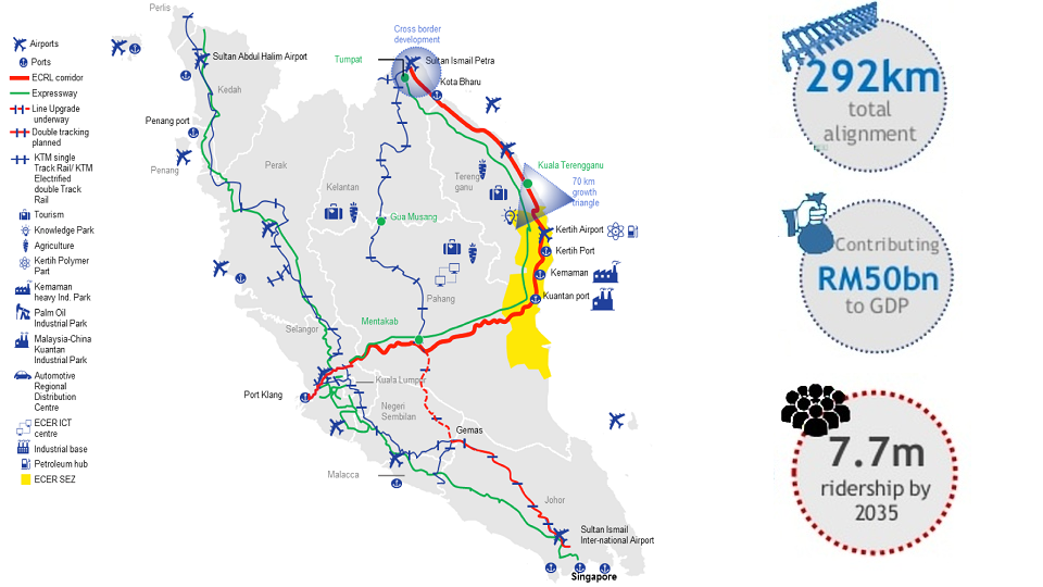 East Coast Rail Link Map, source: Land Public Transport Agency of Malaysia