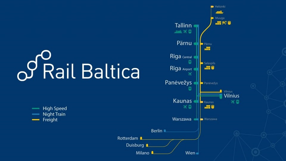 Rail Baltica scheme, source: RB Rail