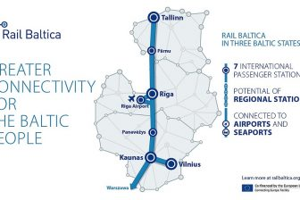 Rail Baltica map, source: RB Rail