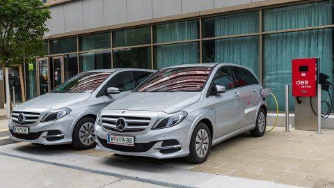 OBB carsharing service, source: ÖBB