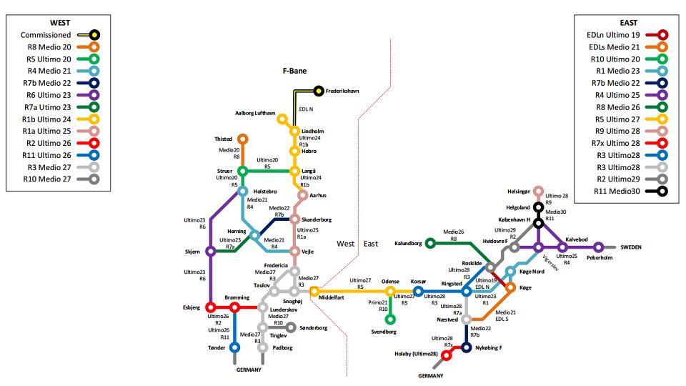 Schedule of ERTMS deployment in Denmark, source: Banedanmark