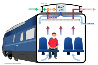ventilation_situation_passenger_vehicle