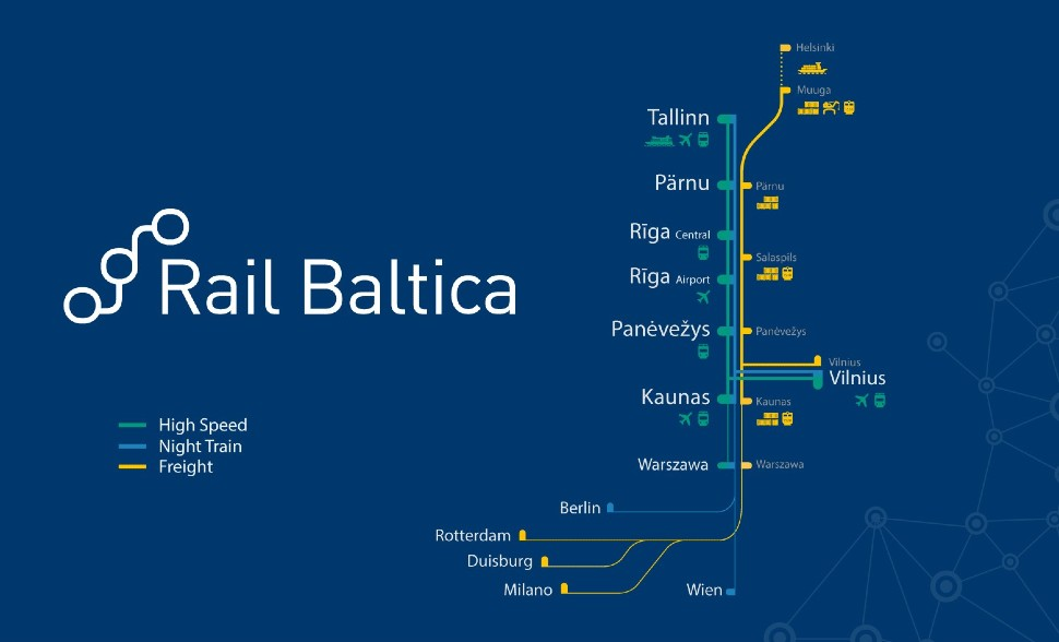 Rail Baltica scheme