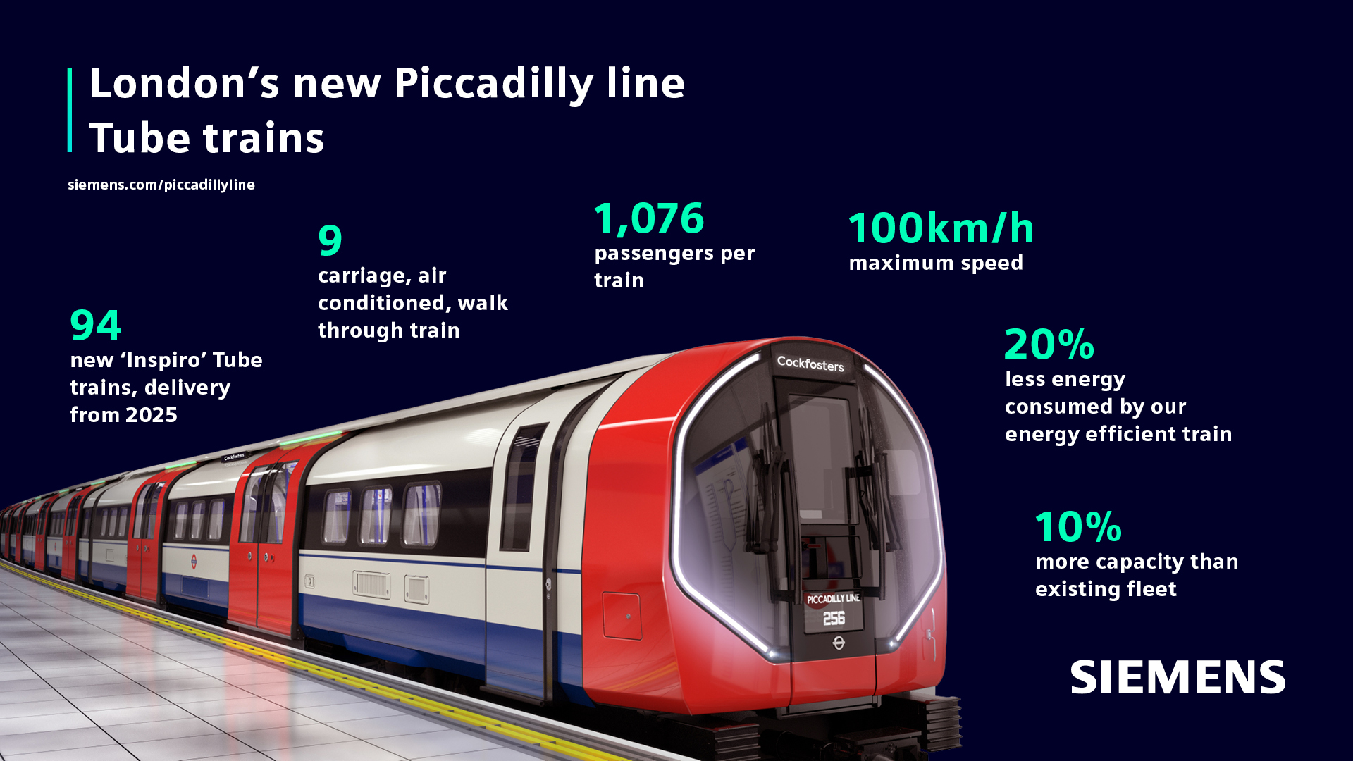 Fact sheet on the new metro train for the Piccadilly line